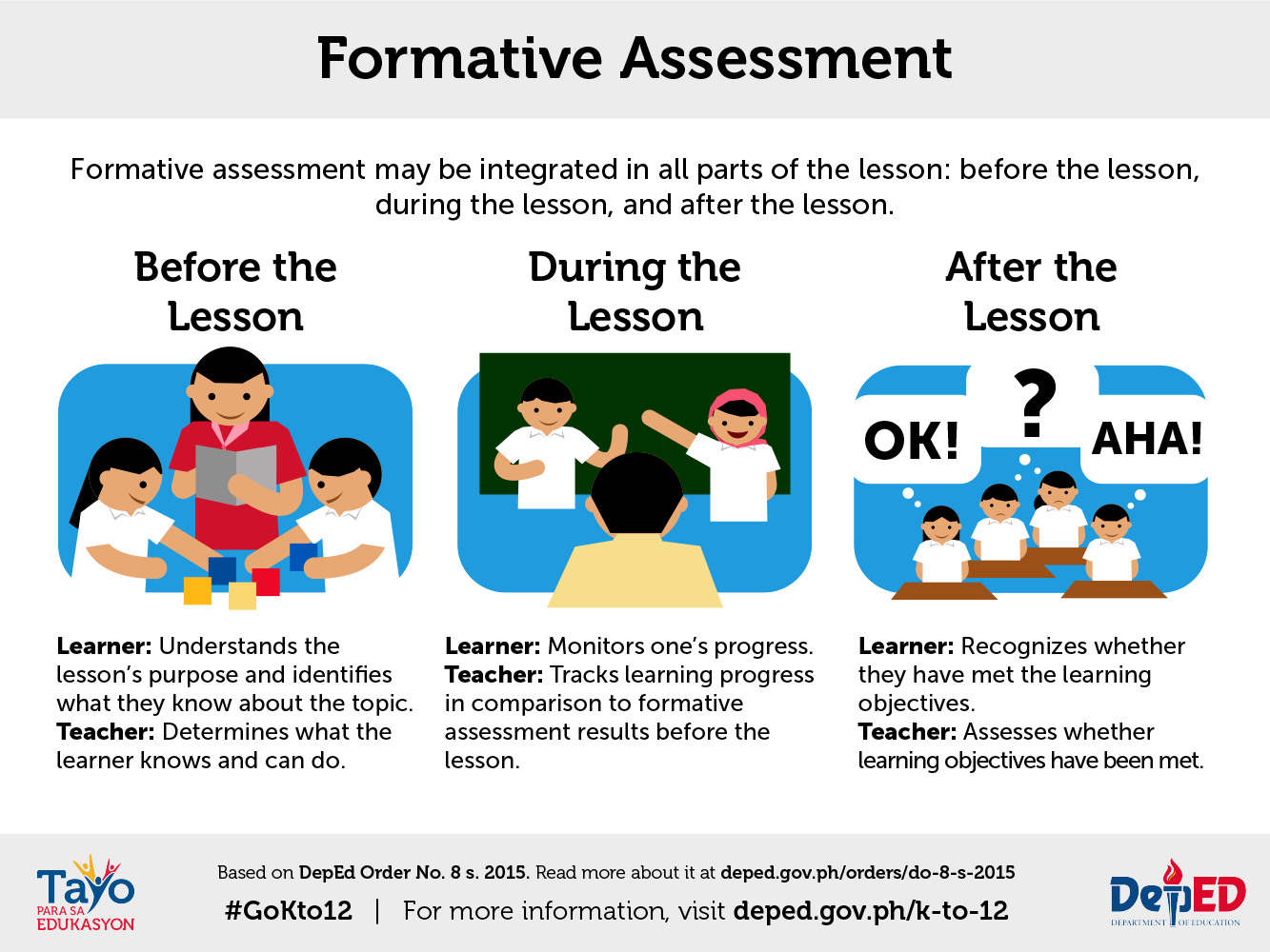 classroom based assessment definition