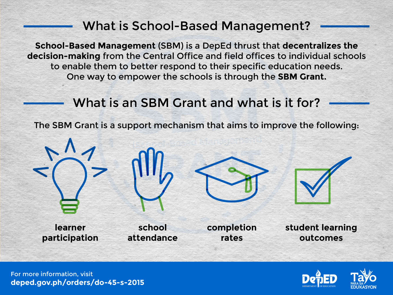 School Based Management Grant Department Of Education