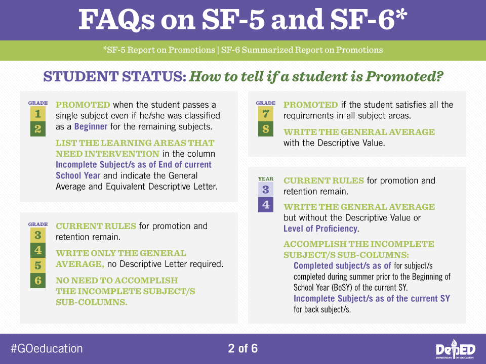 FAQs on School Forms 5 and 6   Department of Education